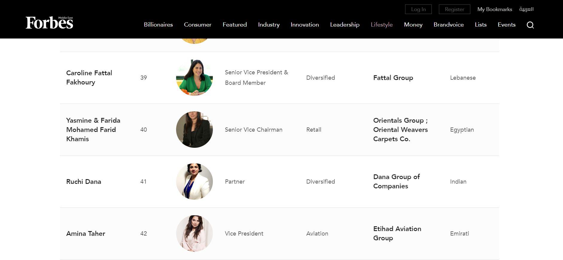 top 50 women - Ruchi Dana by Forbes